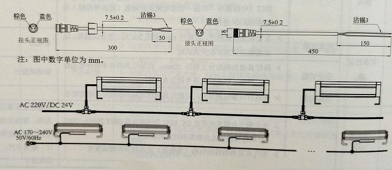 LED洗墙灯的安装示意图