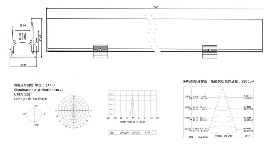 led线条灯--产品结构图