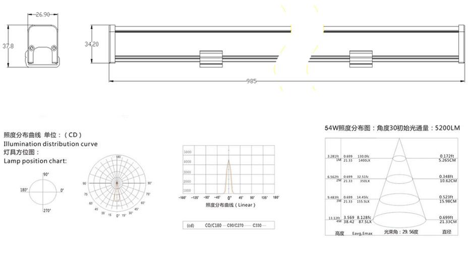 led线条灯-产品规格图
