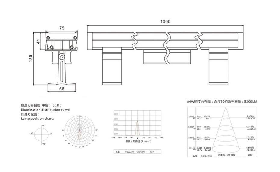 LED洗墙灯L-XQD7540产品结构图