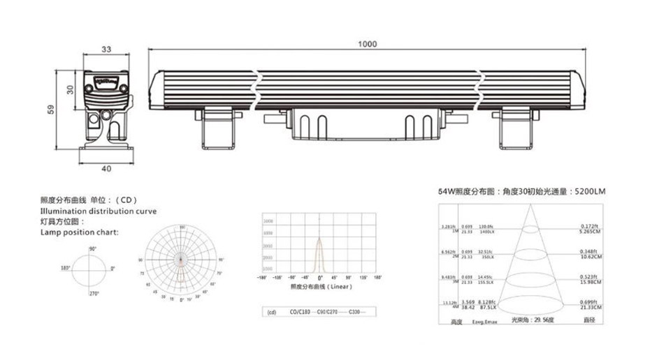 LED洗墙灯L-XQD3330产品结构图